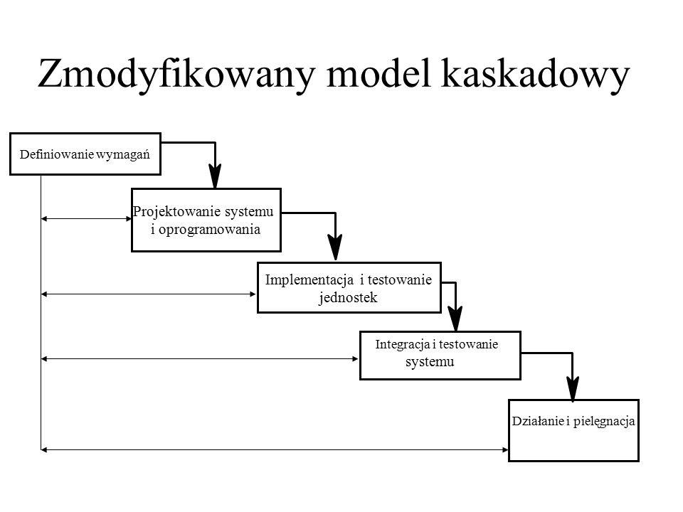 Zmodyfikowany model kaskadowy