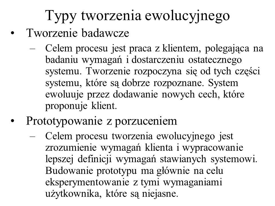 Typy tworzenia ewolucyjnego