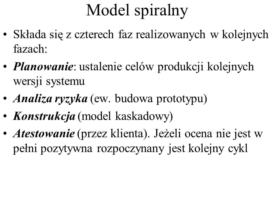 Model spiralny Składa się z czterech faz realizowanych w kolejnych fazach: Planowanie: ustalenie celów produkcji kolejnych wersji systemu.