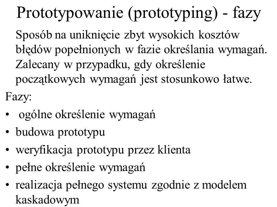 Prototypowanie (prototyping) - fazy