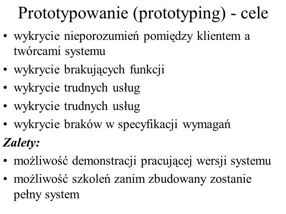 Prototypowanie (prototyping) - cele