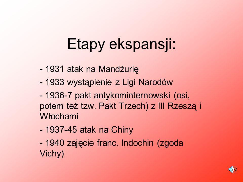 Etapy ekspansji: - 1931 atak na Mandżurię