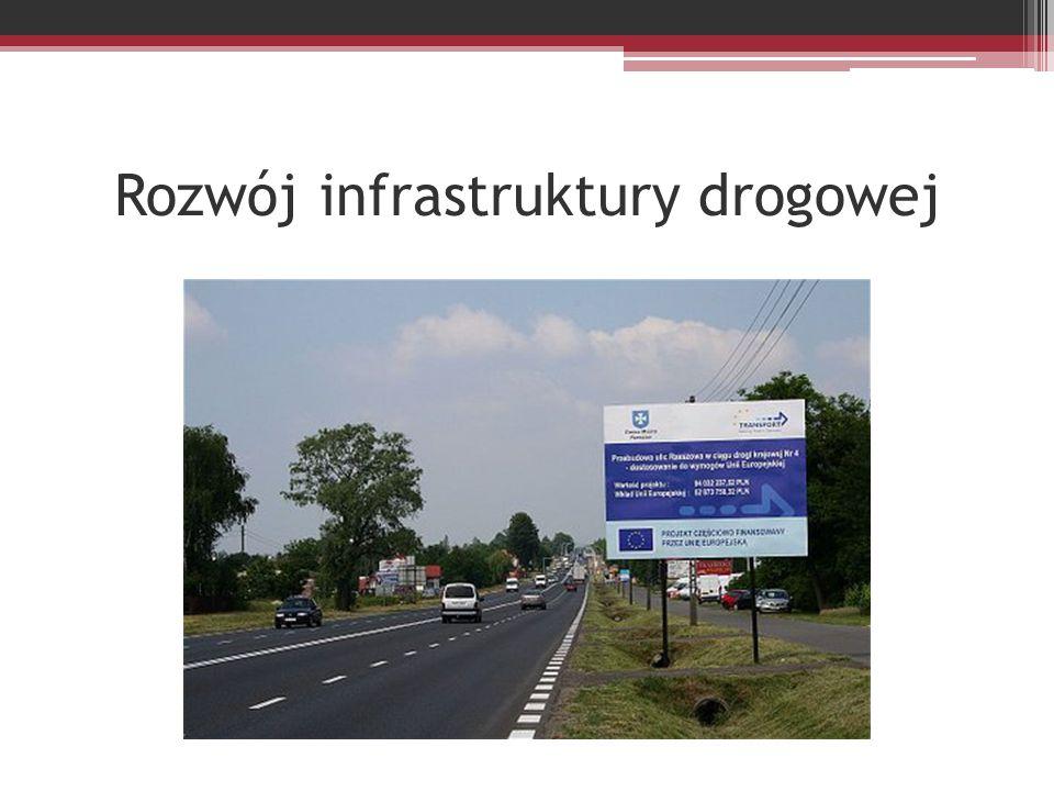 Rozwój infrastruktury drogowej