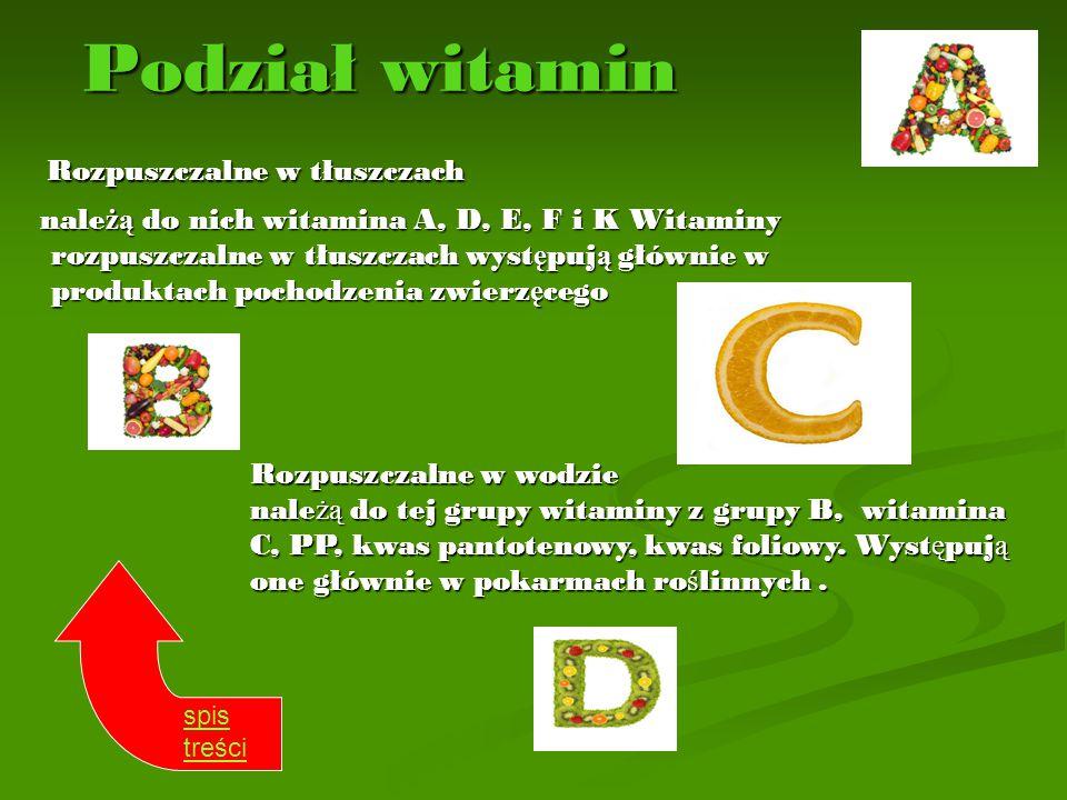 Podział witamin Rozpuszczalne w tłuszczach