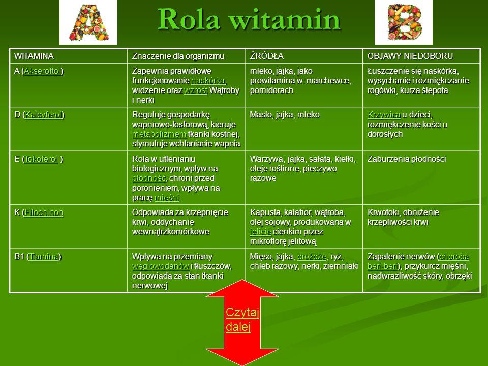 Rola witamin Czytaj dalej WITAMINA Znaczenie dla organizmu ŹRÓDŁA