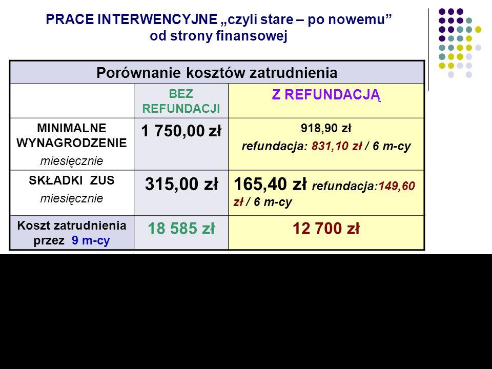 """PRACE INTERWENCYJNE """"czyli stare – po nowemu od strony finansowej"""