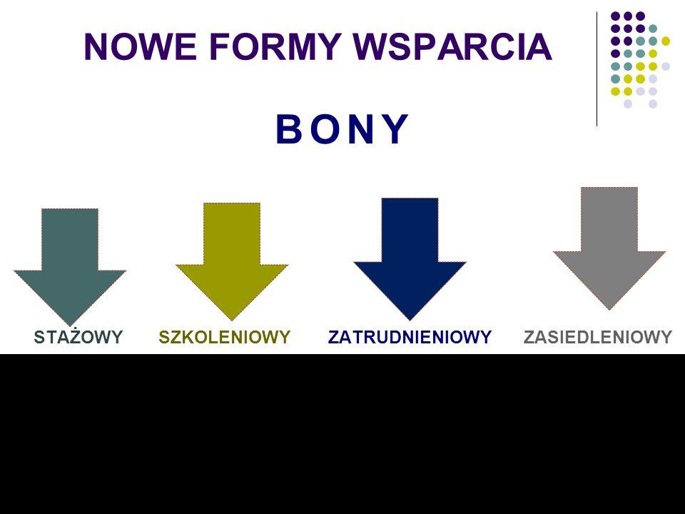 BONY NOWE FORMY WSPARCIA