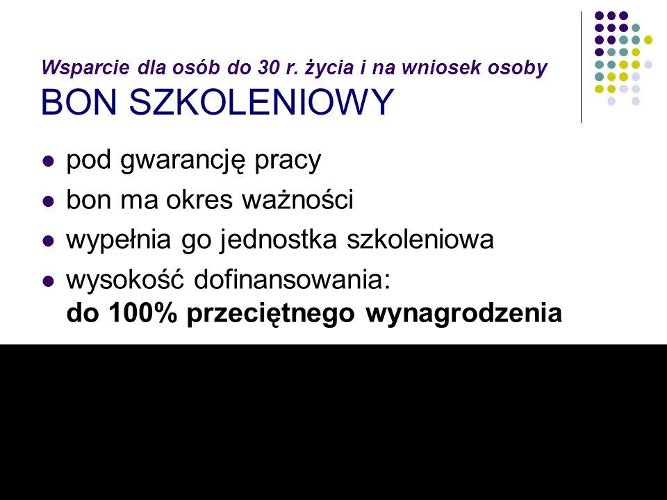 Wsparcie dla osób do 30 r. życia i na wniosek osoby BON SZKOLENIOWY