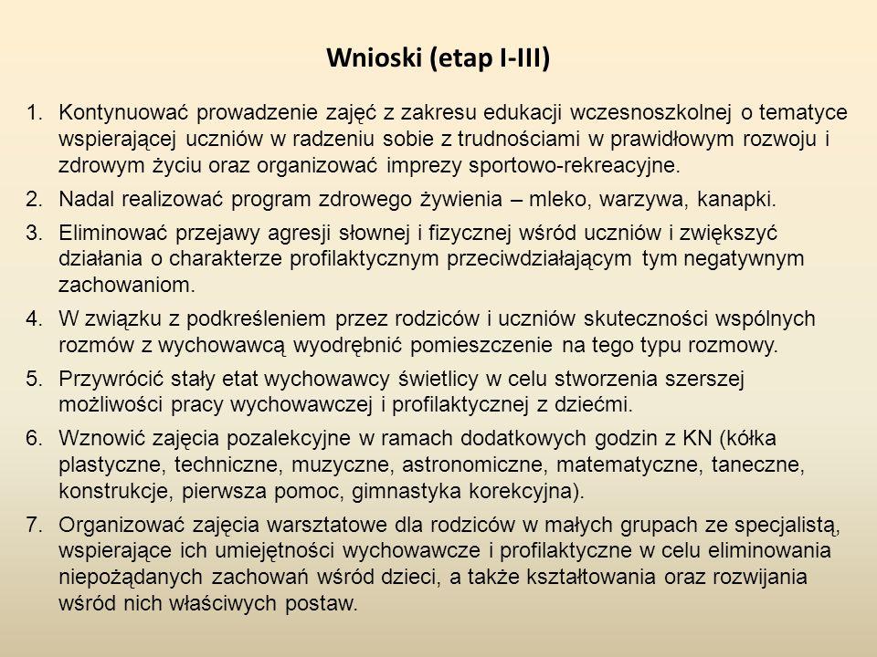 Wnioski (etap I-III)