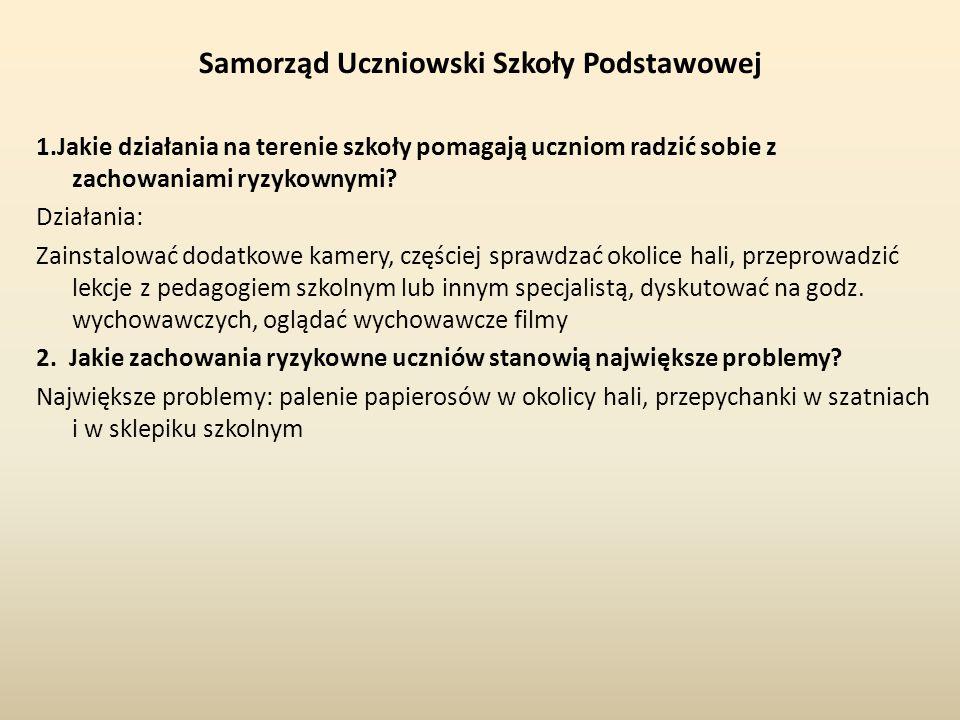 Samorząd Uczniowski Szkoły Podstawowej