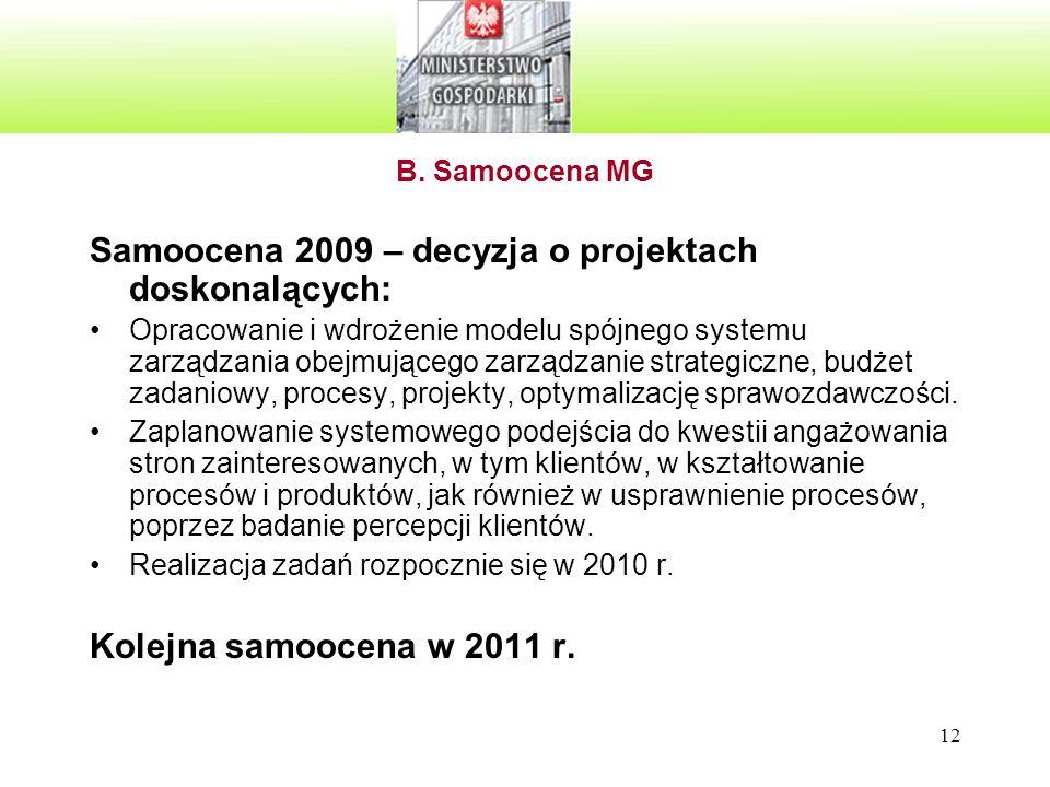 Samoocena 2009 – decyzja o projektach doskonalących: