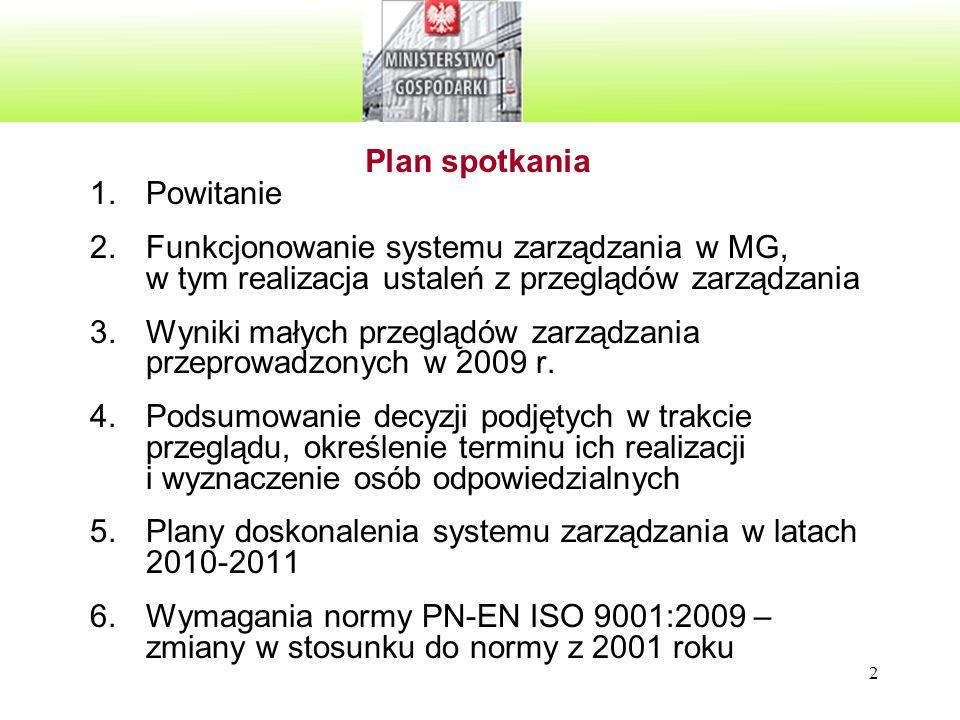Plan spotkania Powitanie. Funkcjonowanie systemu zarządzania w MG, w tym realizacja ustaleń z przeglądów zarządzania.