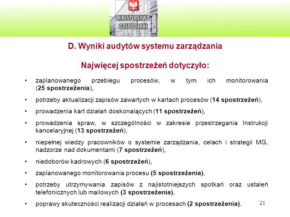 D. Wyniki audytów systemu zarządzania Najwięcej spostrzeżeń dotyczyło: