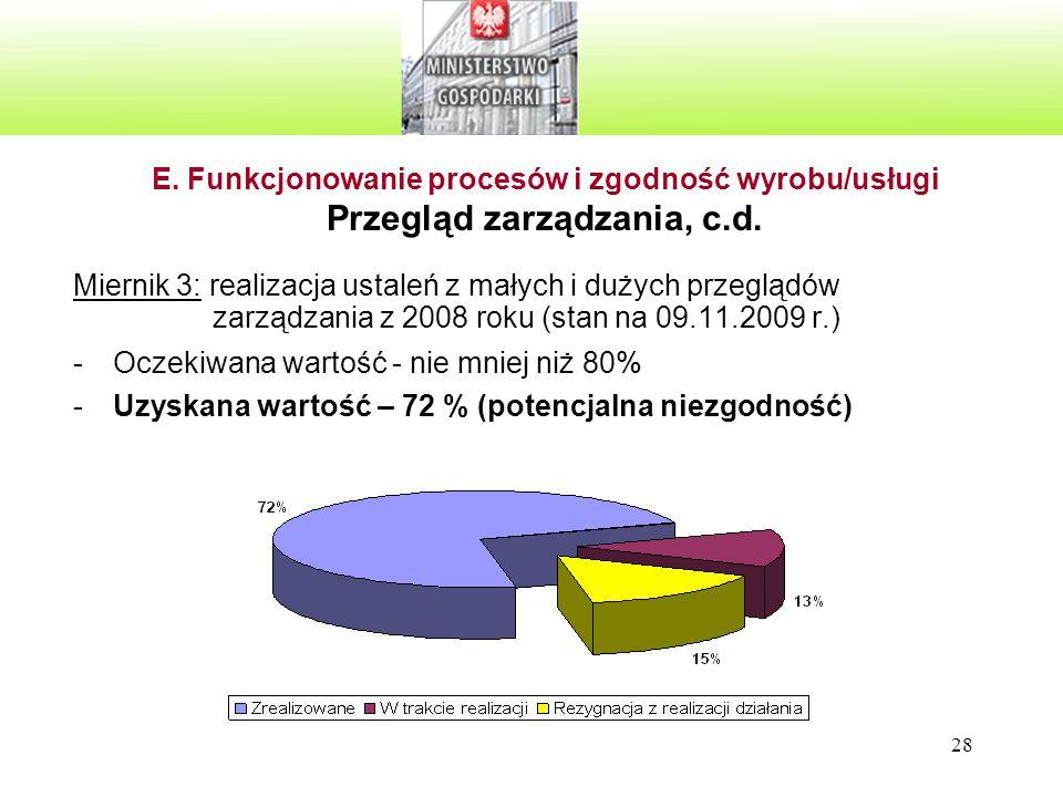 E. Funkcjonowanie procesów i zgodność wyrobu/usługi Przegląd zarządzania, c.d.