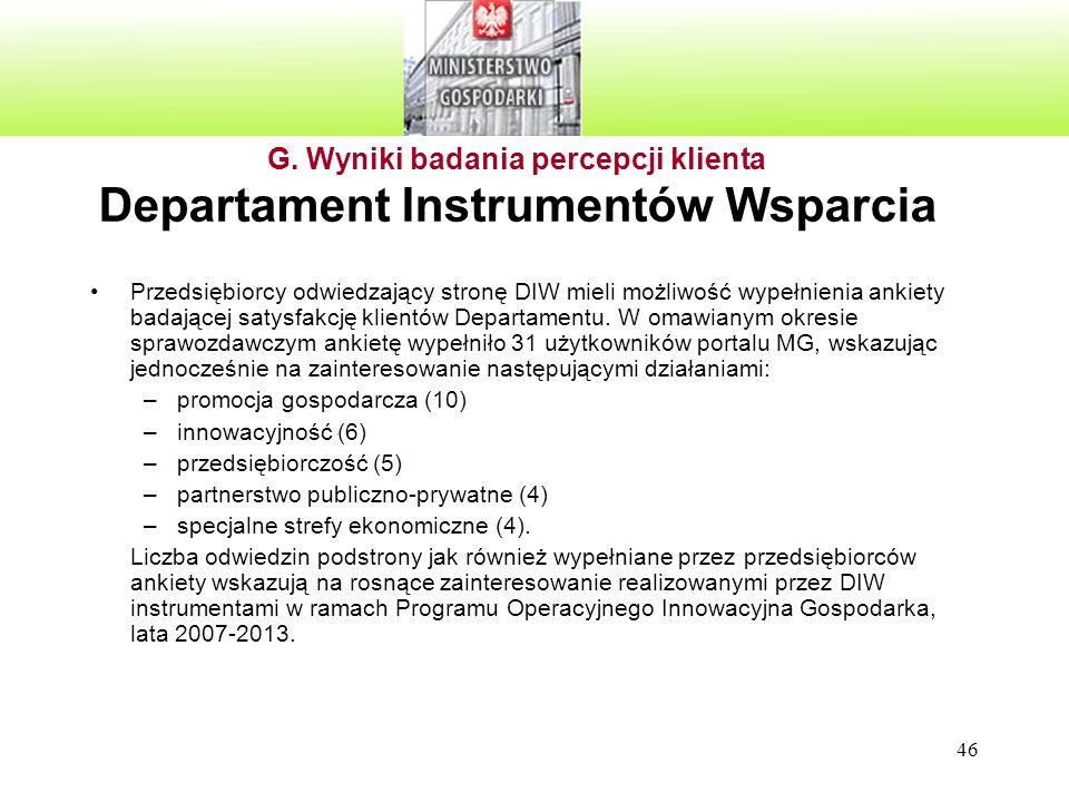 G. Wyniki badania percepcji klienta Departament Instrumentów Wsparcia