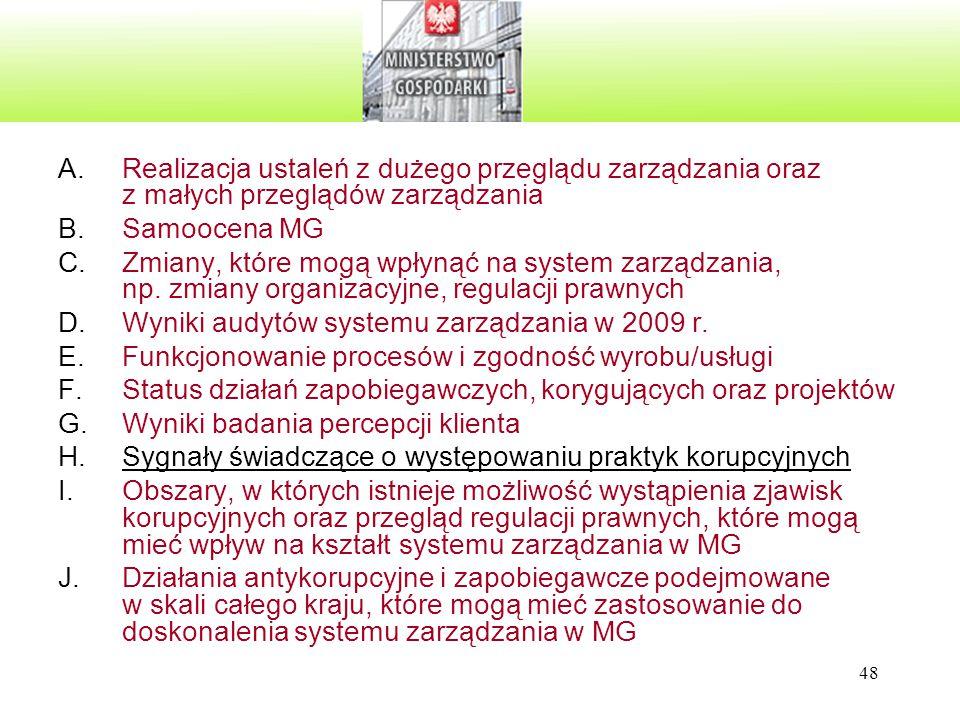 Realizacja ustaleń z dużego przeglądu zarządzania oraz z małych przeglądów zarządzania