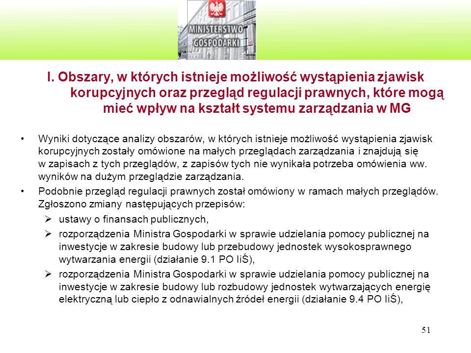 I. Obszary, w których istnieje możliwość wystąpienia zjawisk korupcyjnych oraz przegląd regulacji prawnych, które mogą mieć wpływ na kształt systemu zarządzania w MG