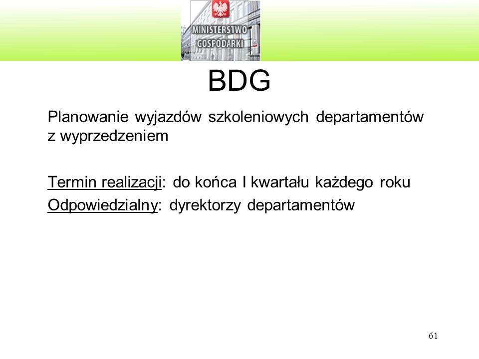 BDG Planowanie wyjazdów szkoleniowych departamentów z wyprzedzeniem