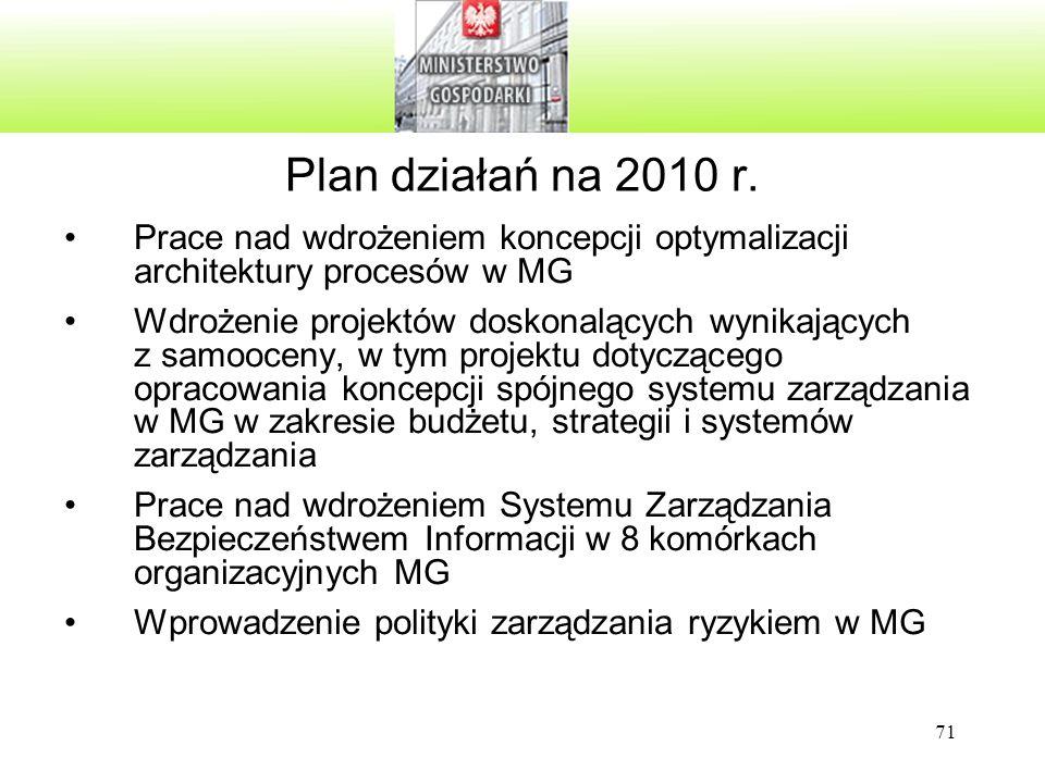 Plan działań na 2010 r. Prace nad wdrożeniem koncepcji optymalizacji architektury procesów w MG.