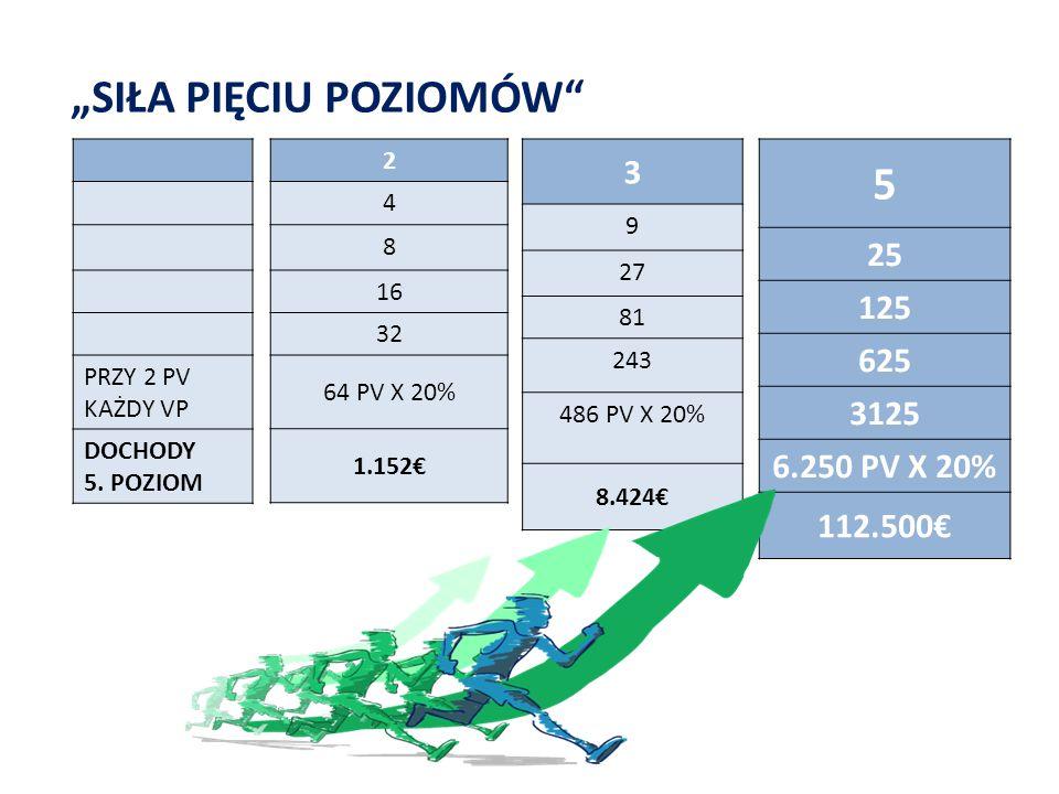 """""""SIŁA PIĘCIU POZIOMÓW 5"""