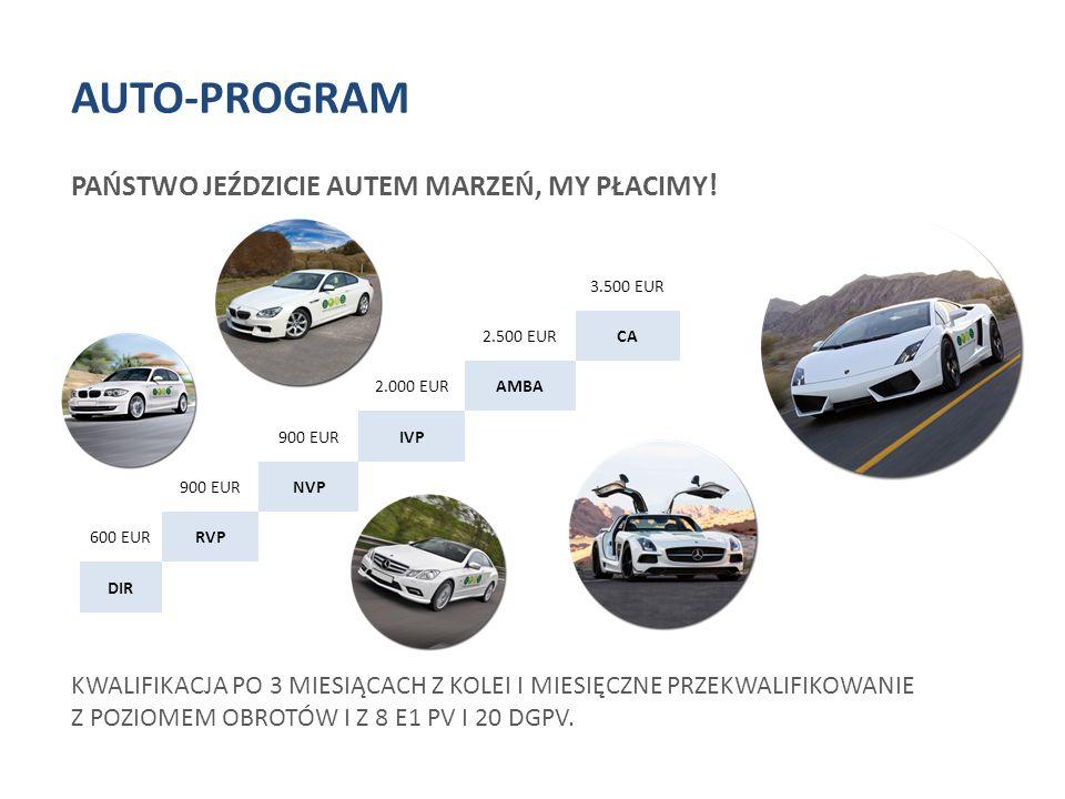 AUTO-PROGRAM PAŃSTWO JEŹDZICIE AUTEM MARZEŃ, MY PŁACIMY!