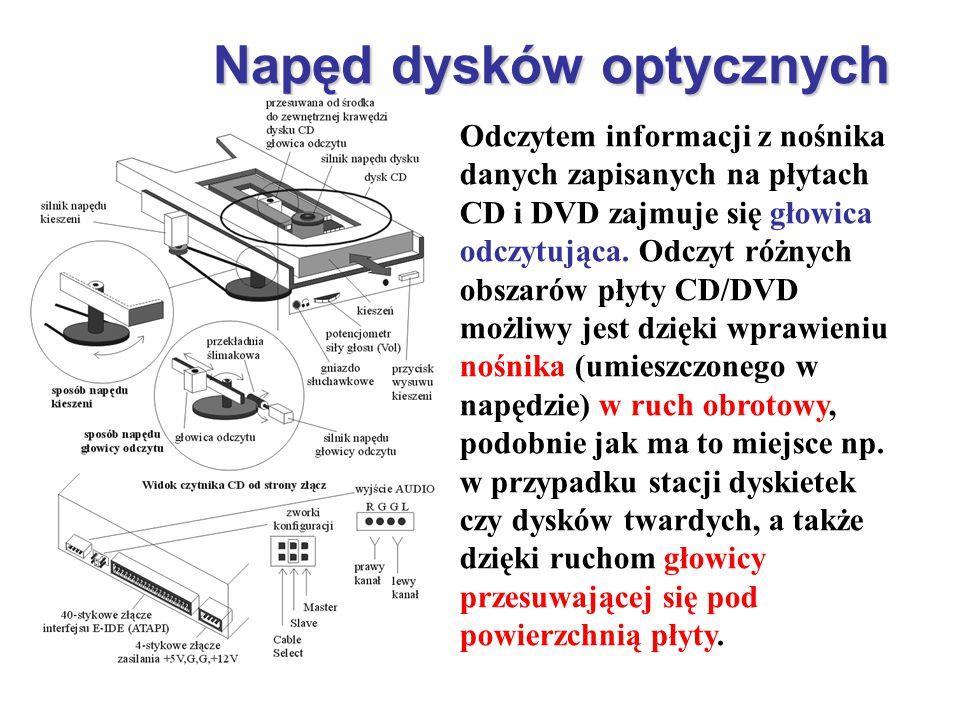 Napęd dysków optycznych