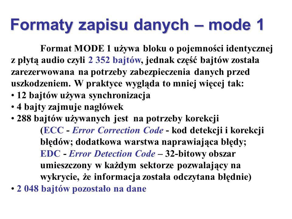 Formaty zapisu danych – mode 1