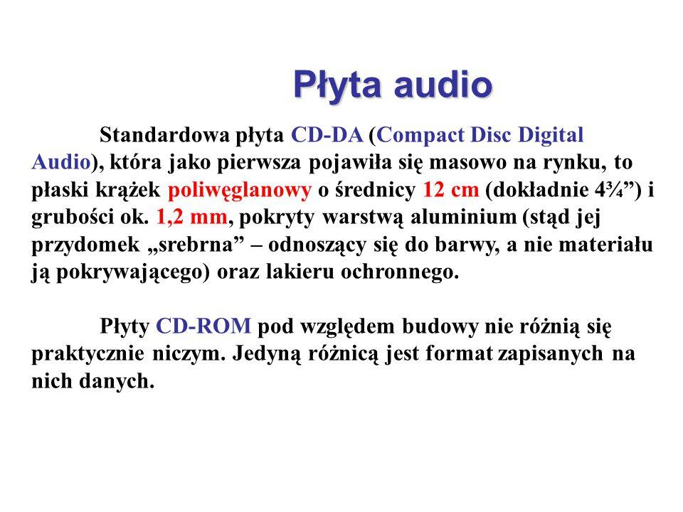 Płyta audio