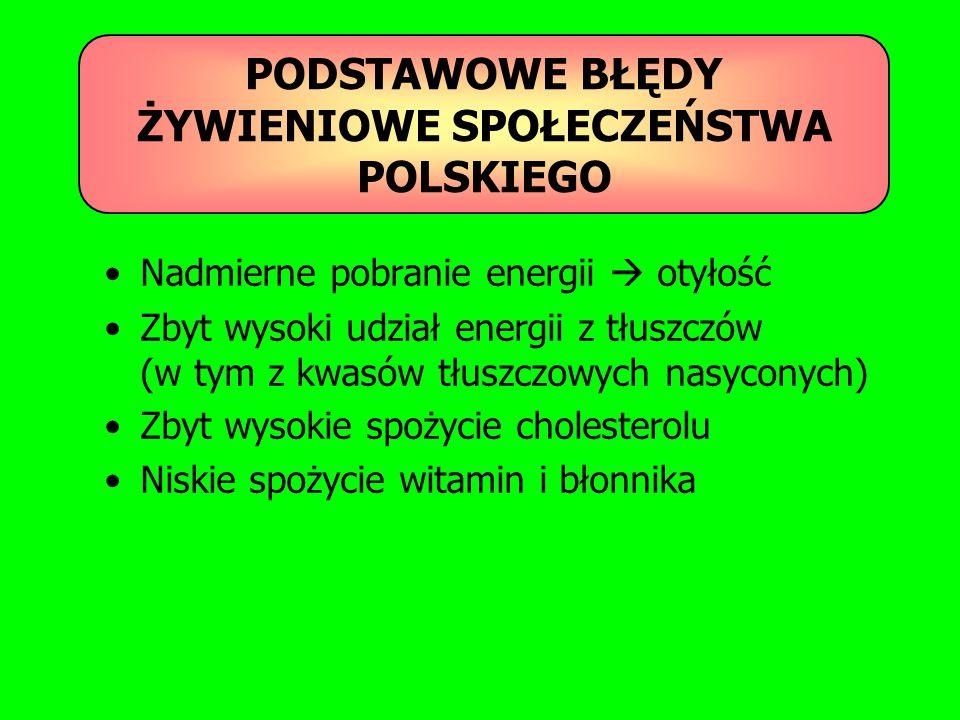 PODSTAWOWE BŁĘDY ŻYWIENIOWE SPOŁECZEŃSTWA POLSKIEGO