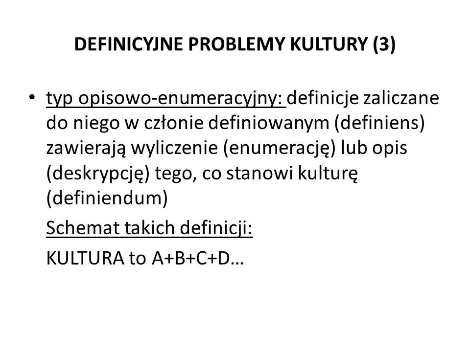 DEFINICYJNE PROBLEMY KULTURY (3)