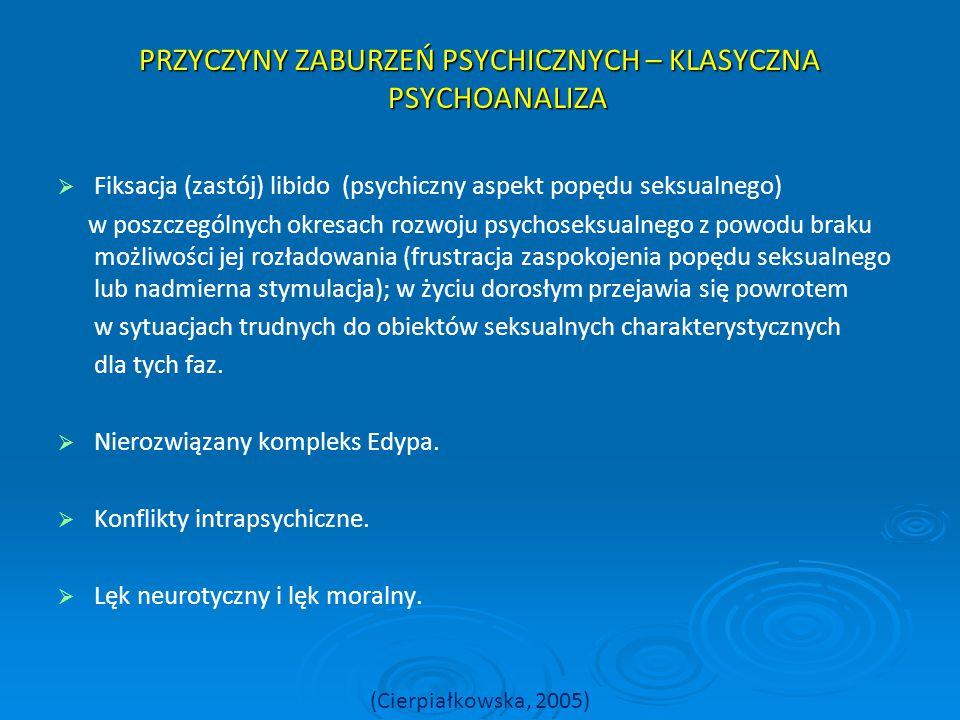 PRZYCZYNY ZABURZEŃ PSYCHICZNYCH – KLASYCZNA PSYCHOANALIZA