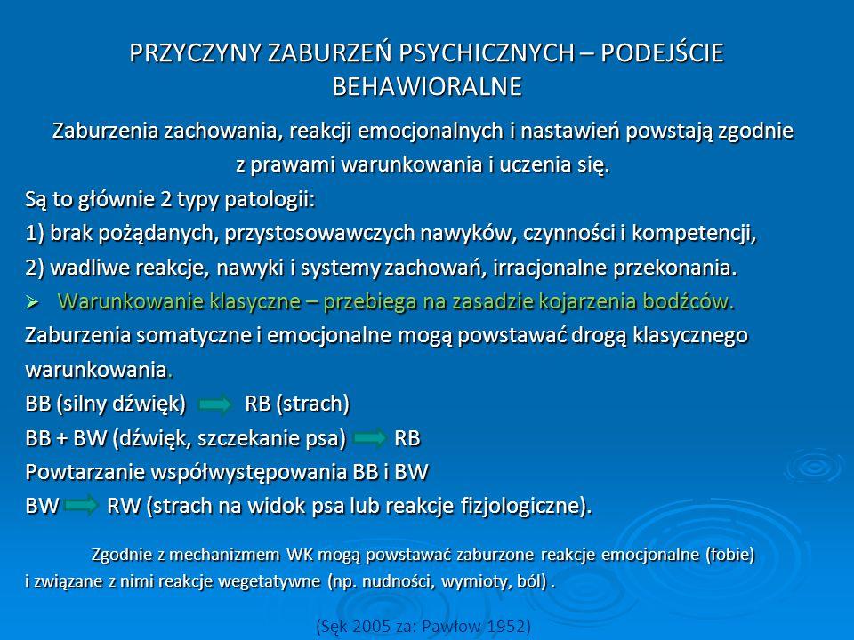 PRZYCZYNY ZABURZEŃ PSYCHICZNYCH – PODEJŚCIE BEHAWIORALNE
