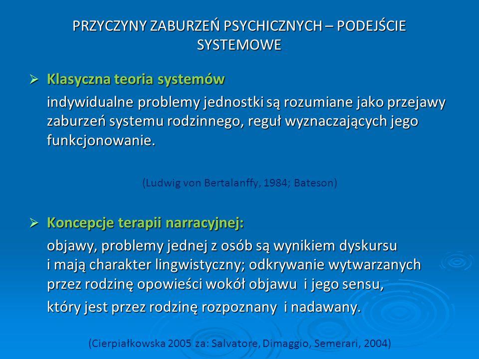 PRZYCZYNY ZABURZEŃ PSYCHICZNYCH – PODEJŚCIE SYSTEMOWE