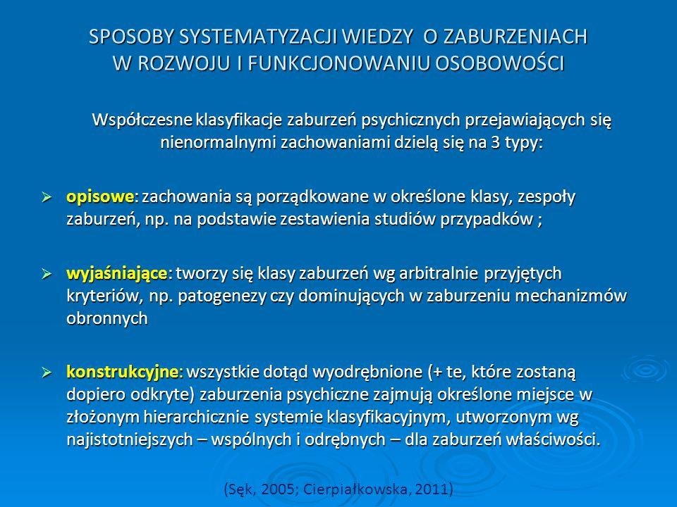 (Sęk, 2005; Cierpiałkowska, 2011)