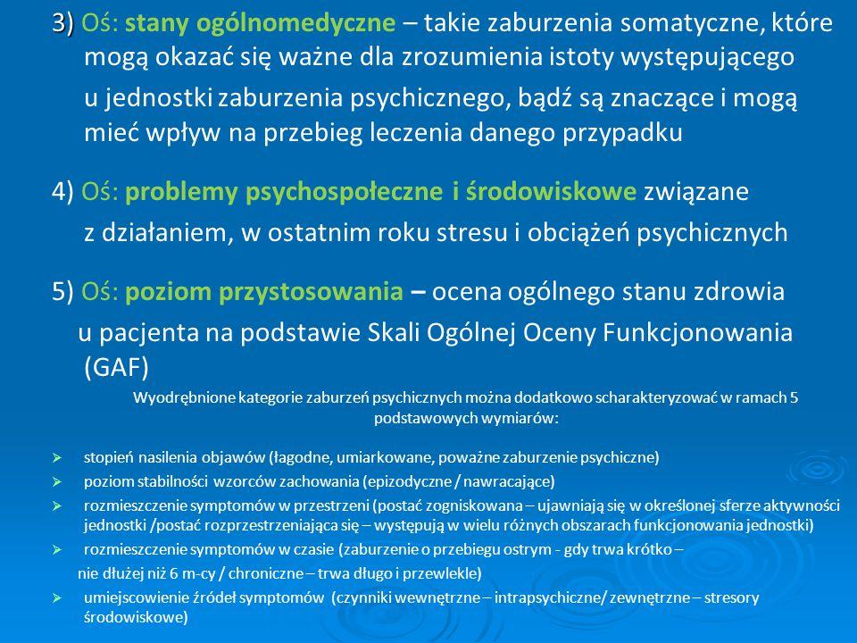 4) Oś: problemy psychospołeczne i środowiskowe związane