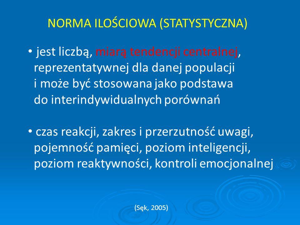 NORMA ILOŚCIOWA (STATYSTYCZNA)