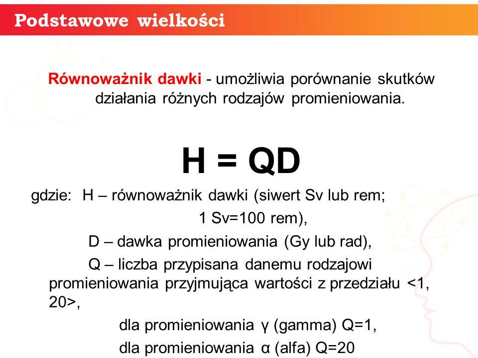 H = QD Podstawowe wielkości