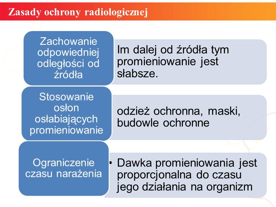 Zasady ochrony radiologicznej