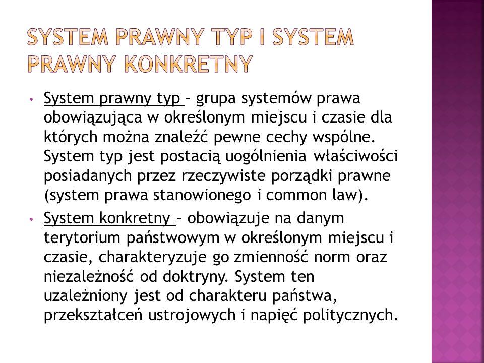 System prawny typ i system prawny konkretny