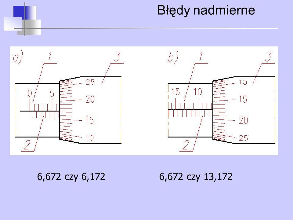 Błędy nadmierne 6,672 czy 6,172 6,672 czy 13,172