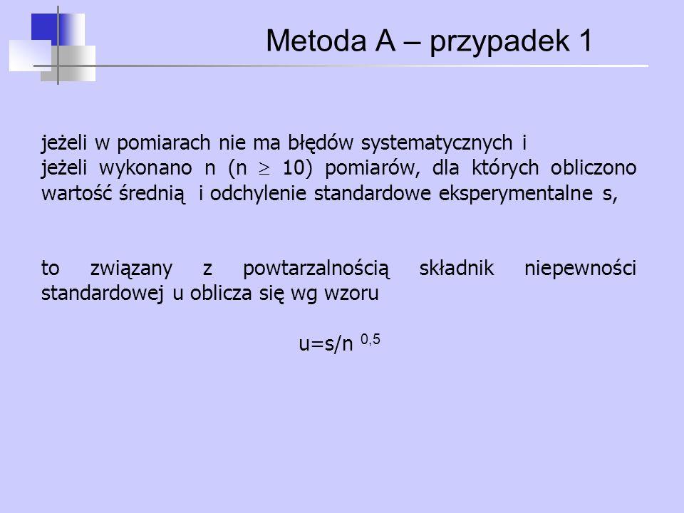 Metoda A – przypadek 1 jeżeli w pomiarach nie ma błędów systematycznych i.