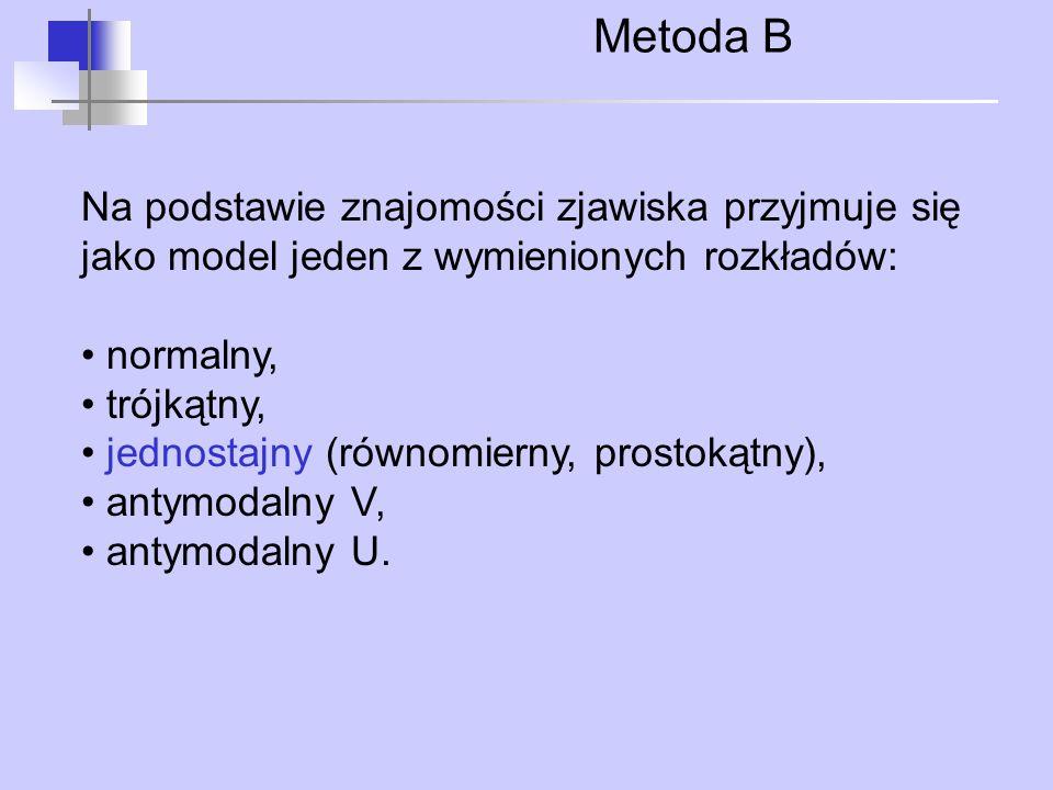 Metoda B Na podstawie znajomości zjawiska przyjmuje się jako model jeden z wymienionych rozkładów: normalny,