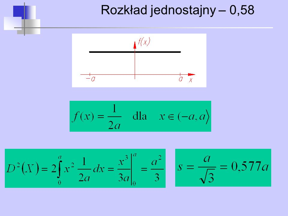 Rozkład jednostajny – 0,58