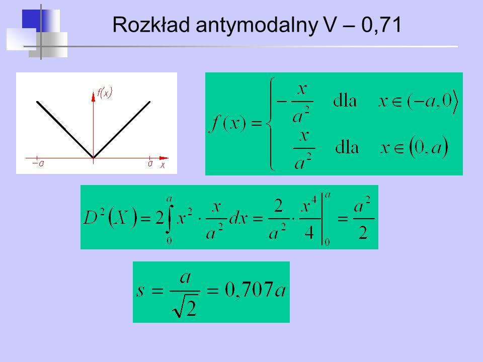 Rozkład antymodalny V – 0,71