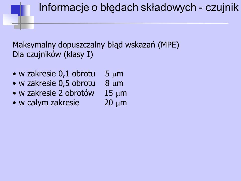 Informacje o błędach składowych - czujnik