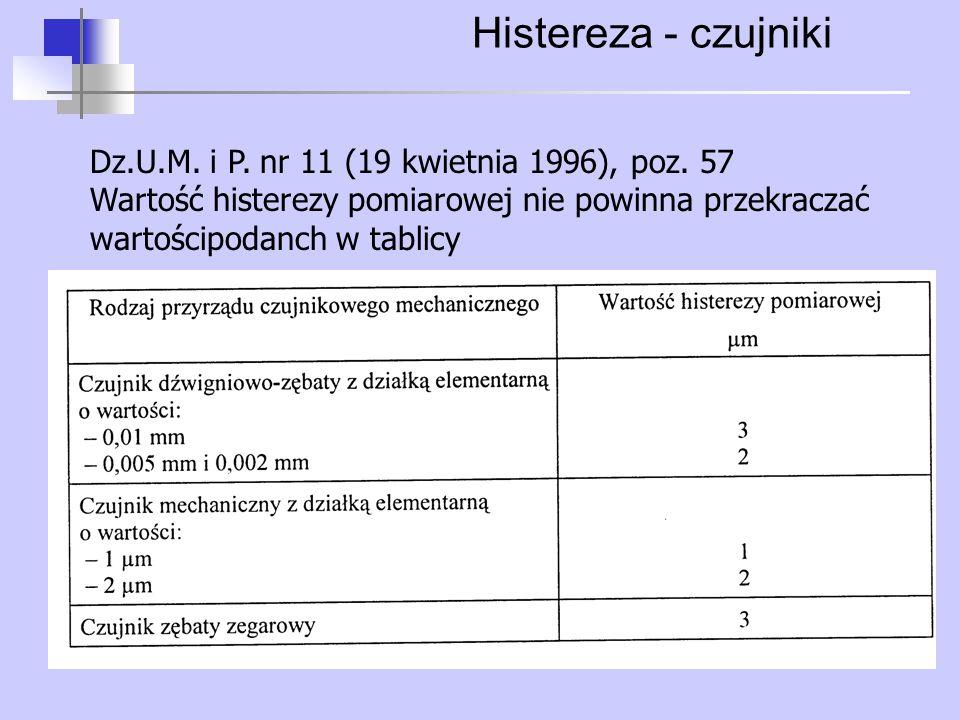 Histereza - czujniki Dz.U.M. i P. nr 11 (19 kwietnia 1996), poz. 57