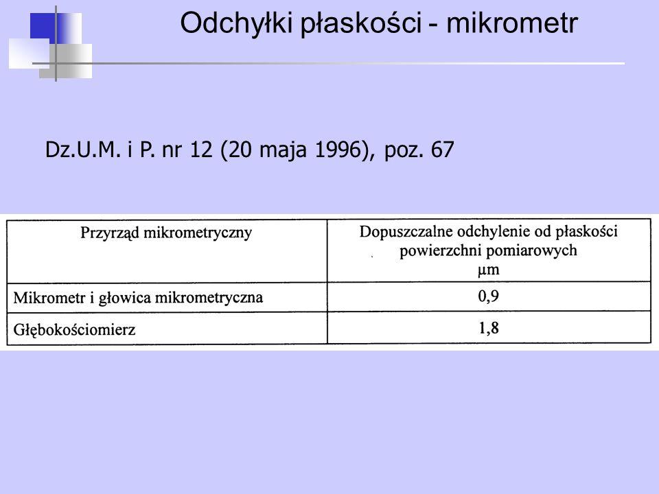 Odchyłki płaskości - mikrometr