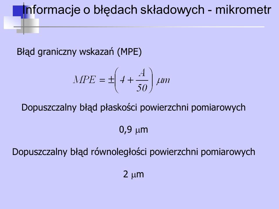 Informacje o błędach składowych - mikrometr