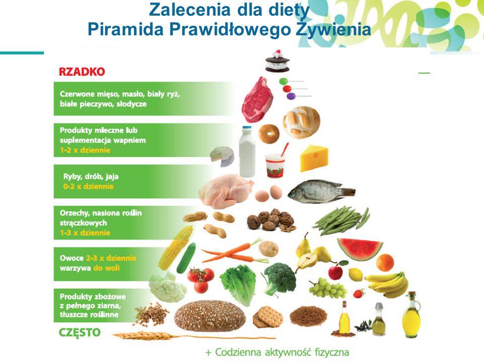 Zalecenia dla diety Piramida Prawidłowego Żywienia
