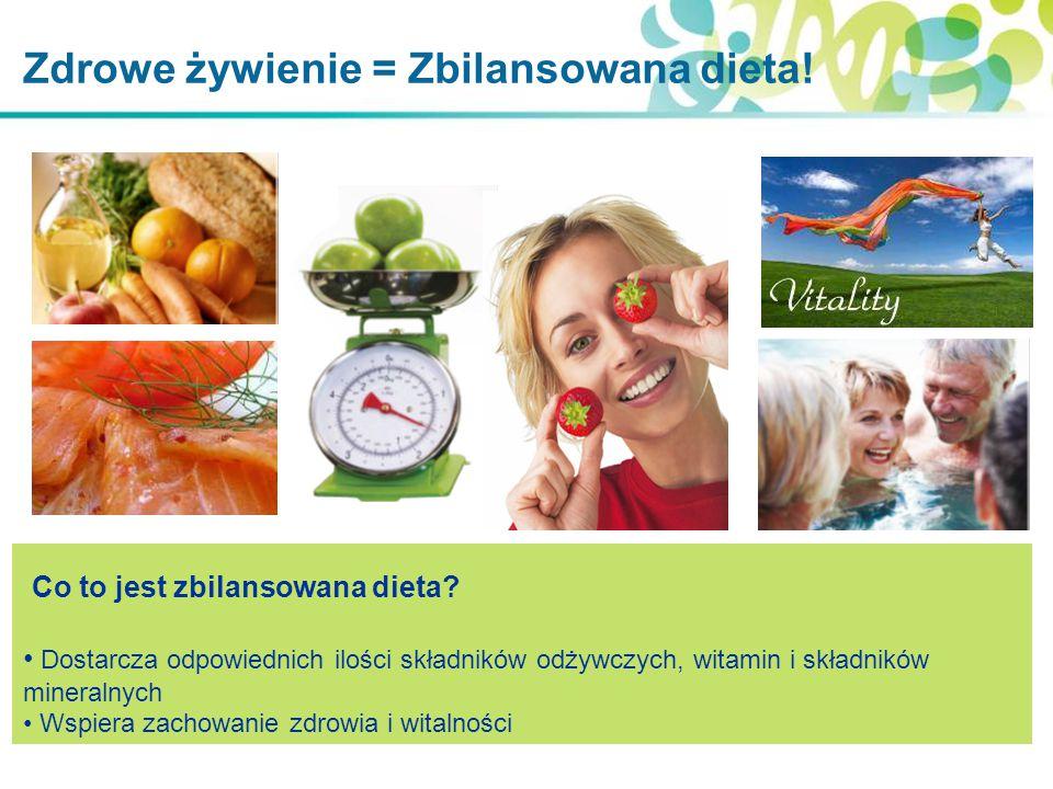 Zdrowe żywienie = Zbilansowana dieta!